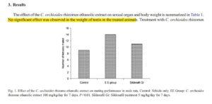 Tác dụng của rễ sâm cau lên hoạt động tình dục 2