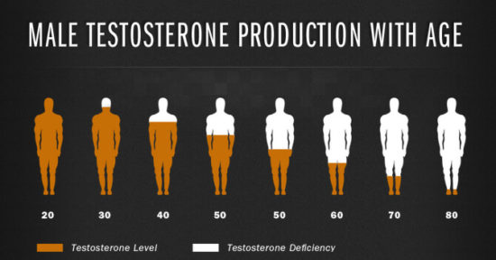 testosterone-xet-nghiem2