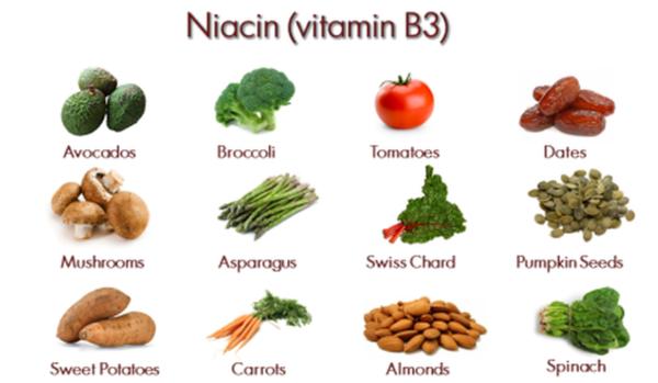 5. Niacin (Vitamin B3) 1